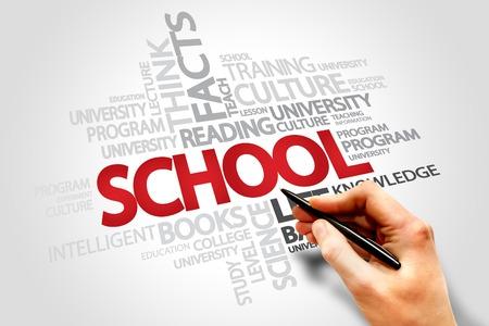 qualitative: School words cloud concept
