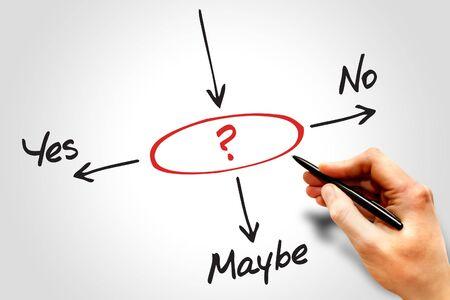 Entscheiden Sie, welcher Weg zu gehen? Geschäftskonzept