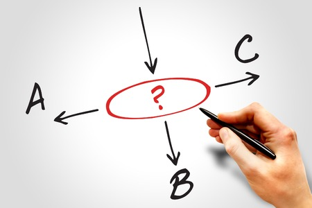 maybe: Making decision Yes, No, or Maybe, business concept