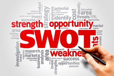 SWOT analysis word cloud, business concept photo