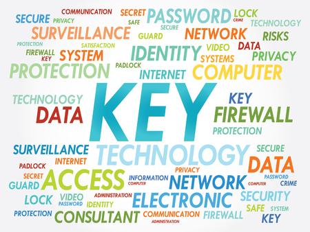 KEY word cloud, security concept Vector