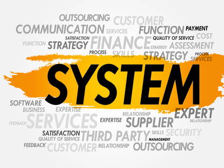 distributed: Word cloud of SYSTEM related items, presentation background