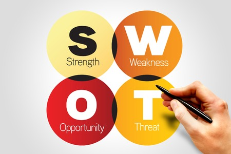 SWOT analysis business strategy management, business plan photo