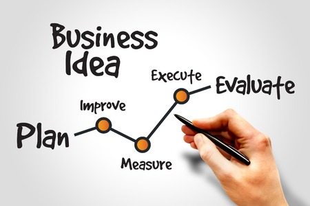 investment solutions: Business Idea timeline plan concept Stock Photo