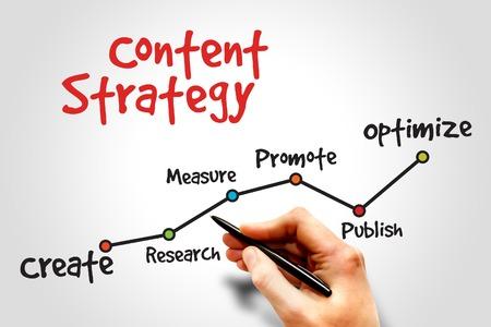 Contenido Estrategia de línea de tiempo, concepto de negocio Foto de archivo - 37744754