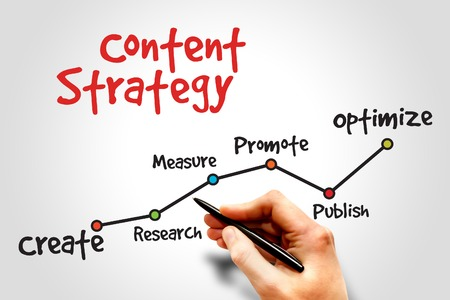 Content Strategy tijdlijn, business concept Stockfoto