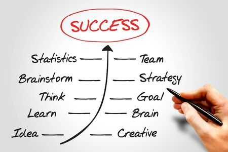 success concept: Timeline of Success, business concept