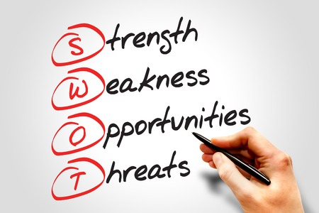 weakness: SWOT, Strength, Weakness, Opportunities, Threats, business concept Stock Photo