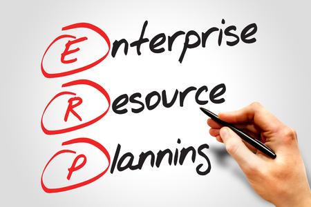 acronym: Enterprise resource planning (ERP), business concept acronym