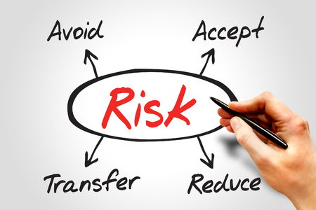 financial risk: Risk management diagram, business concept