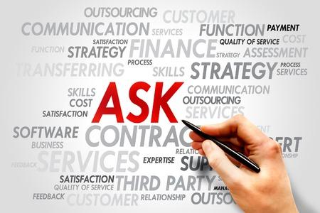 textcloud: ASK word cloud, business concept