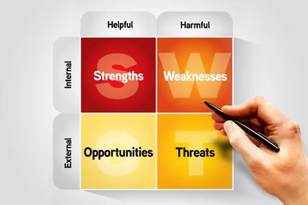 SWOT analysis business strategy management, business plan Foto de archivo
