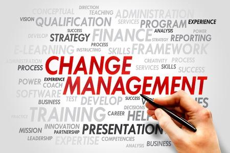 Gestión del Cambio nube de la palabra, concepto de negocio