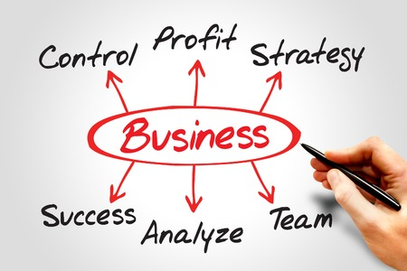 graph theory: Business diagram direction, business concept process