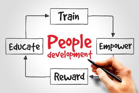 employee development: People Development process, business concept