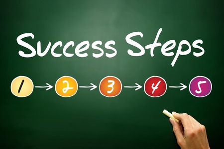 5 つの成功ステップ、黒板のビジネス コンセプト