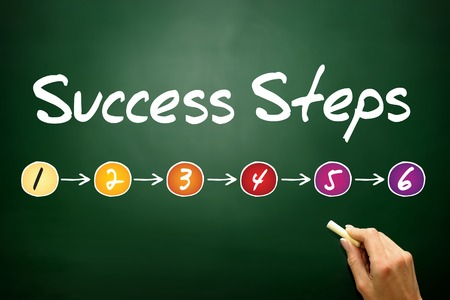 6 Success Steps , business concept on blackboard photo