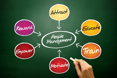 People Management flow chart, business concept on blackboard photo