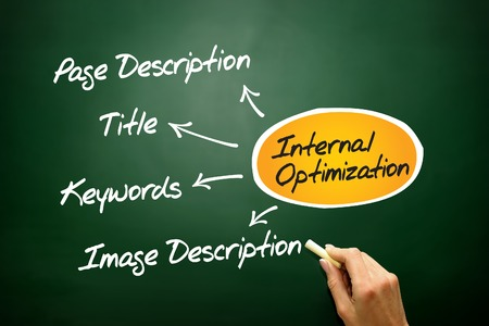 Internal optimization of websites pages (SEO), business concept on blackboard photo