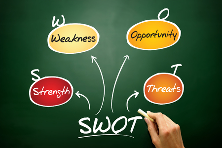 swot: SWOT analysis diagram, business concept on blackboard