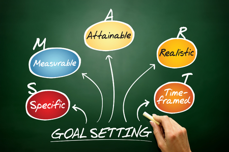 Smart goal setting acronym diagram, business concept on blackboard