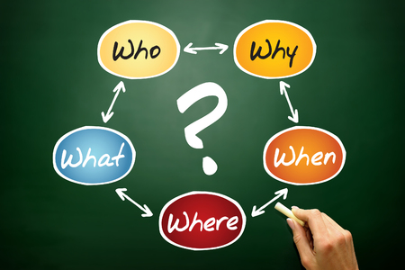 Questions flow chart, business concept on blackboard photo