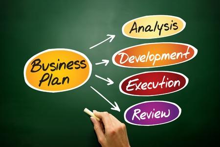 Business plan flow chart, business concept on blackboard photo