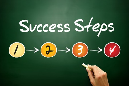 4 Success Steps, business concept on blackboard photo