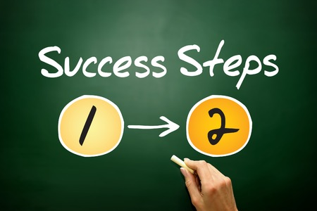 2 Success Steps, business concept on blackboard photo