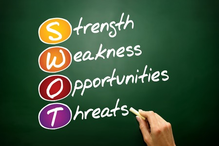 weakness: SWOT, Strength, Weakness, Opportunities, Threats, business concept on blackboard