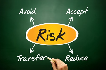Risk management diagram, business concept on blackboard Stock Photo