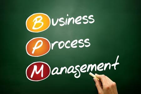 bpm: Business process management (BPM), business concept on blackboard Stock Photo