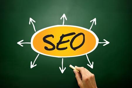SEO (search engine optimization) arrows direction, business concept on blackboard photo