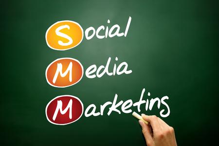 smm: Social Media Marketing (SMM), business concept acronym on blackboard