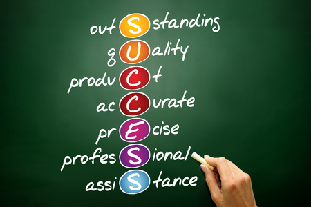 socially: SUCCESS, business concept acronym on blackboard