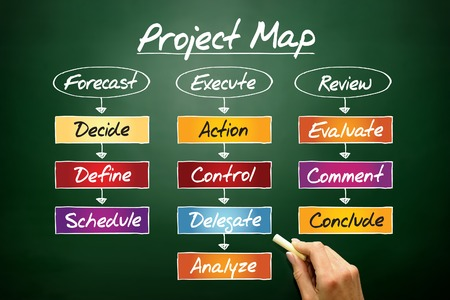 Project process, business concept on blackboard photo