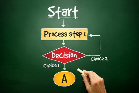 Decision making flow chart process, business concept on blackboard photo