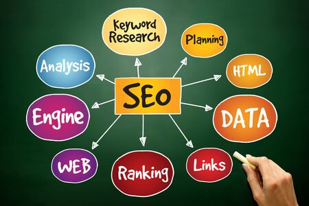 backlinks: SEO - Search engine optimization mind map concept on blackboard Stock Photo