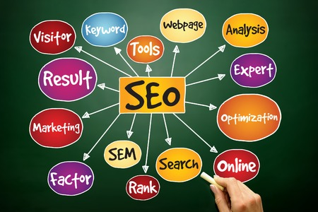 optimized: Search Engine Optimization (SEO) mind map, business concept on blackboard