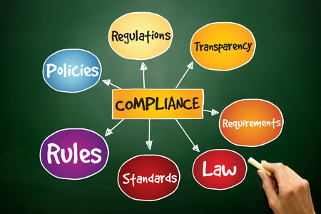 prohibitive: Compliance mind map, business concept on blackboard