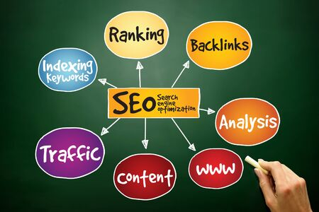 backlinks: SEO - Search engine optimization mind map, business concept on blackboard Stock Photo
