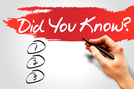 did you know: Did You Know? blank list, business concept