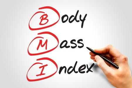 acronym: Body Mass Index (BMI), concept acronym
