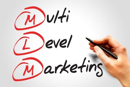 acronym: Multi level marketing (MLM), business concept acronym Stock Photo