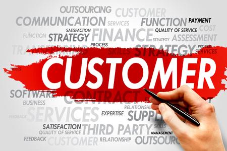 underestimate: Customer word cloud, business concept