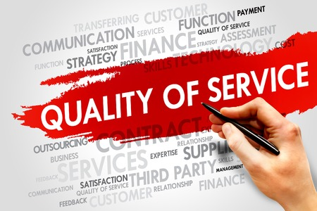 Quality of Service word cloud, business concept