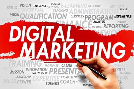 Digital Marketing word cloud, business concept