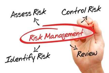 Risk management process diagram chart, business concept Foto de archivo