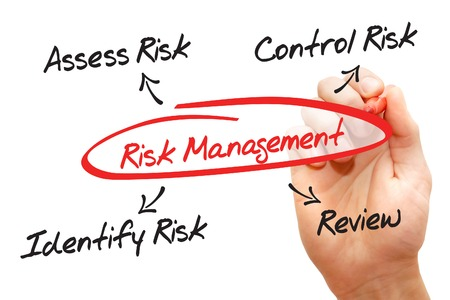 financial risk: Risk management process diagram chart, business concept Stock Photo