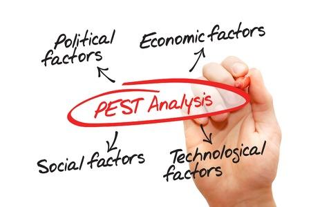 technological: PEST Analysis chart, Political, Economic, Technological, Social, business concept